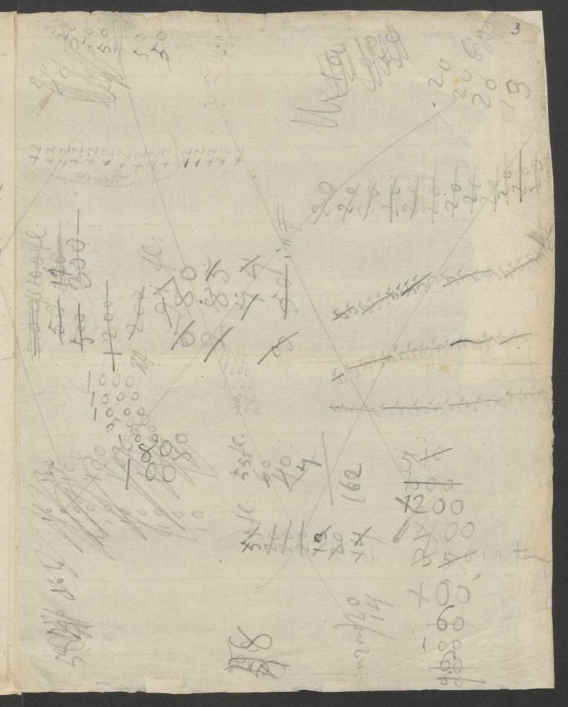 Ludwig van Beethoven, Berechnungen zu den Einnahmen der Uraufführung der 9. Sinfonie in Wien, 1824