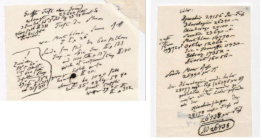 "Fig. 4. (Left) Humboldt's notes on James Ross's A Voyage of Discovery and Research in the Southern and Antarctic Regions (1847). Notice especially: ""Tiefe des Meeres wie Montblanc James Ross T. I p. 26."" Fig. 5. (Right) Humboldt's notes on personal letters from Joseph Dalton Hooker. In the center of the page, below Mt. Ararat, are the words ""Sonde Meer Roß 25990 par[iser] F[uss]."" Source: SBB-PK, Nachl. Alexander von Humboldt, gr. Kasten 11, Nr. 72, Blatt 7r and gr. Kasten 8, Nr. 48a, Blatt 4r. Nutzungsbedingungen: https://creativecommons.org/licenses/by-nc-sa/3.0/de/"