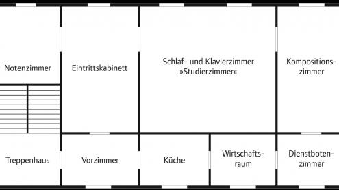 Grundriss der Wohnung Beethovens im Schwarzspanierhaus in Wien