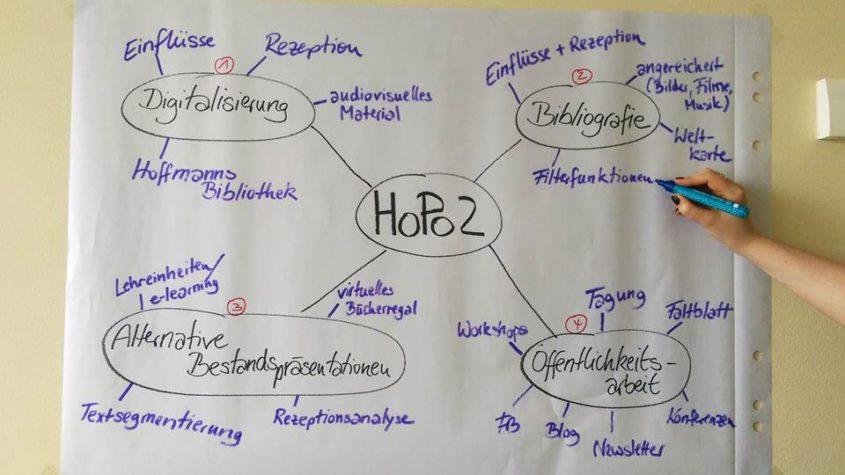 Konzeption für HoPo2 - Staatsbibliothek zu Berlin-PK - Lizenz: CC-BY-NC-SA