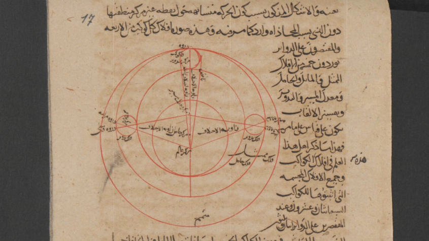 Illustration of Ptolemaic planetary model using orbs from Nasir al-Din al-Tusi's al-Tadhkira fi 'ilm al-hay'a. – Staatsbibliothek zu Berlin, MS. Or. oct. 3568, detail of fol. 17a - CCBY‑SA4.0
