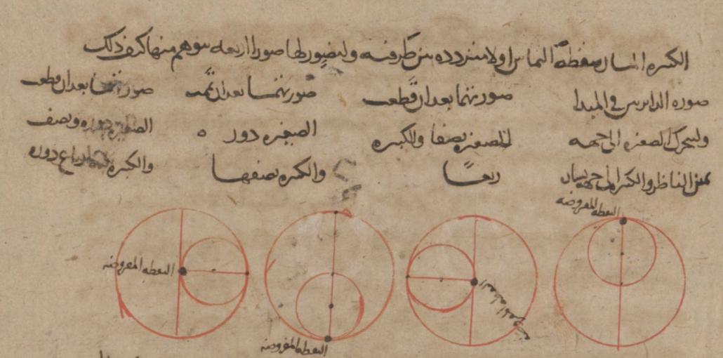 Illustration of Tusi Couple from Nasir al-Din al-Tusi's al-Tadhkira fi 'ilm al-hay'a, MS Or. oct. 3568, fol 18b
